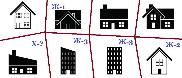 Категория земли населенных пунктов - виды разрешенного использования