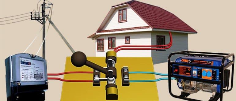 Подключение земельных участков к электрическим сетям