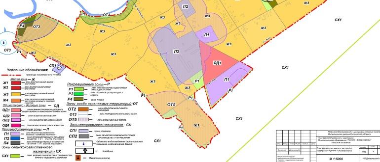 Территориальные зоны населенных пунктов